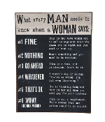 Novelty Plaque, What Every Man Needs To Know